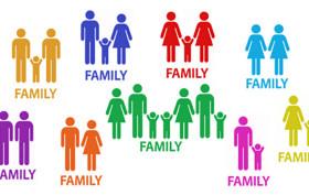 Giornata mondiale delle famiglie